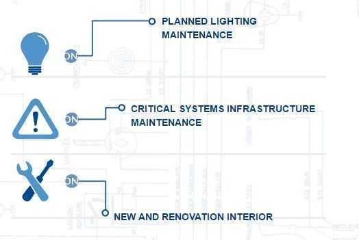 ELECTRICIANS SERVICES image page