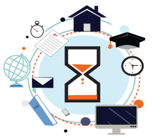 graphic of items related to time management