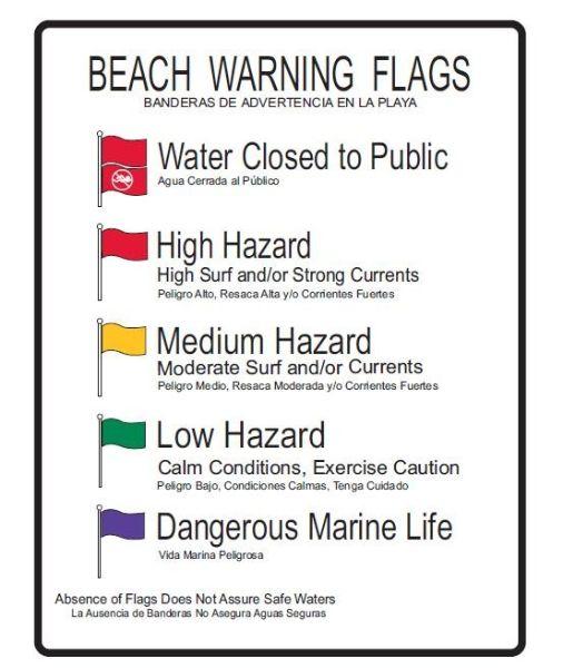 Beach Condition Warning Flag