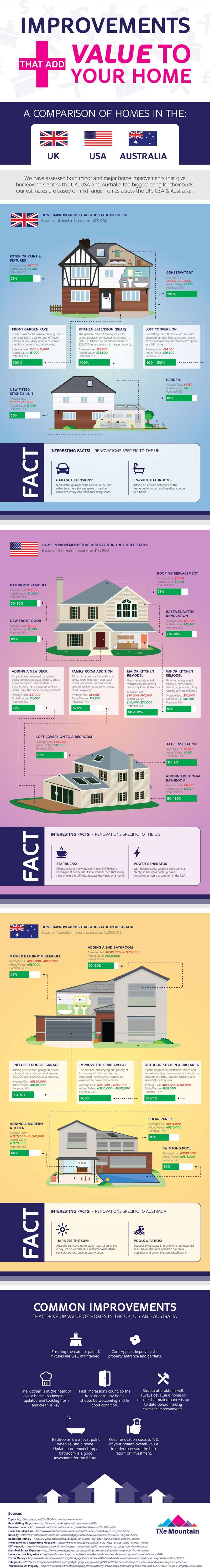 home-improvements-that-add-value-infographic-1000px-1