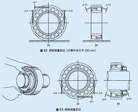 Bearing Clearance Calculation