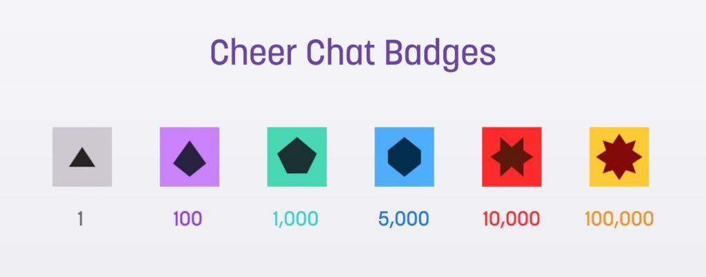 Twitch Bit Badges