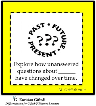 Envision Gifted. Questions Over Time