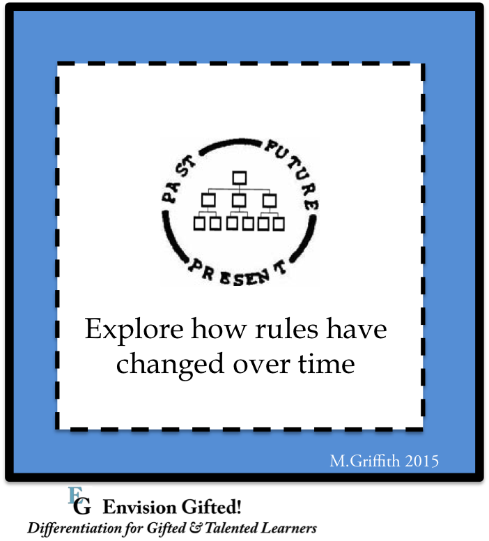 rules-change-over-time