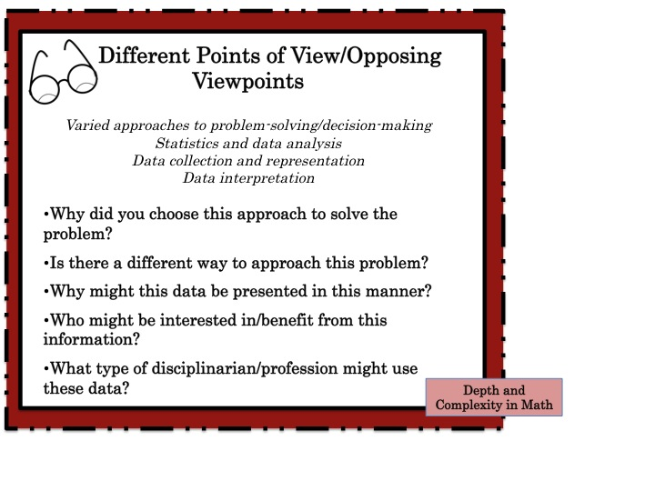 Envision Gifted. Depth and Complexity in Math Points of View