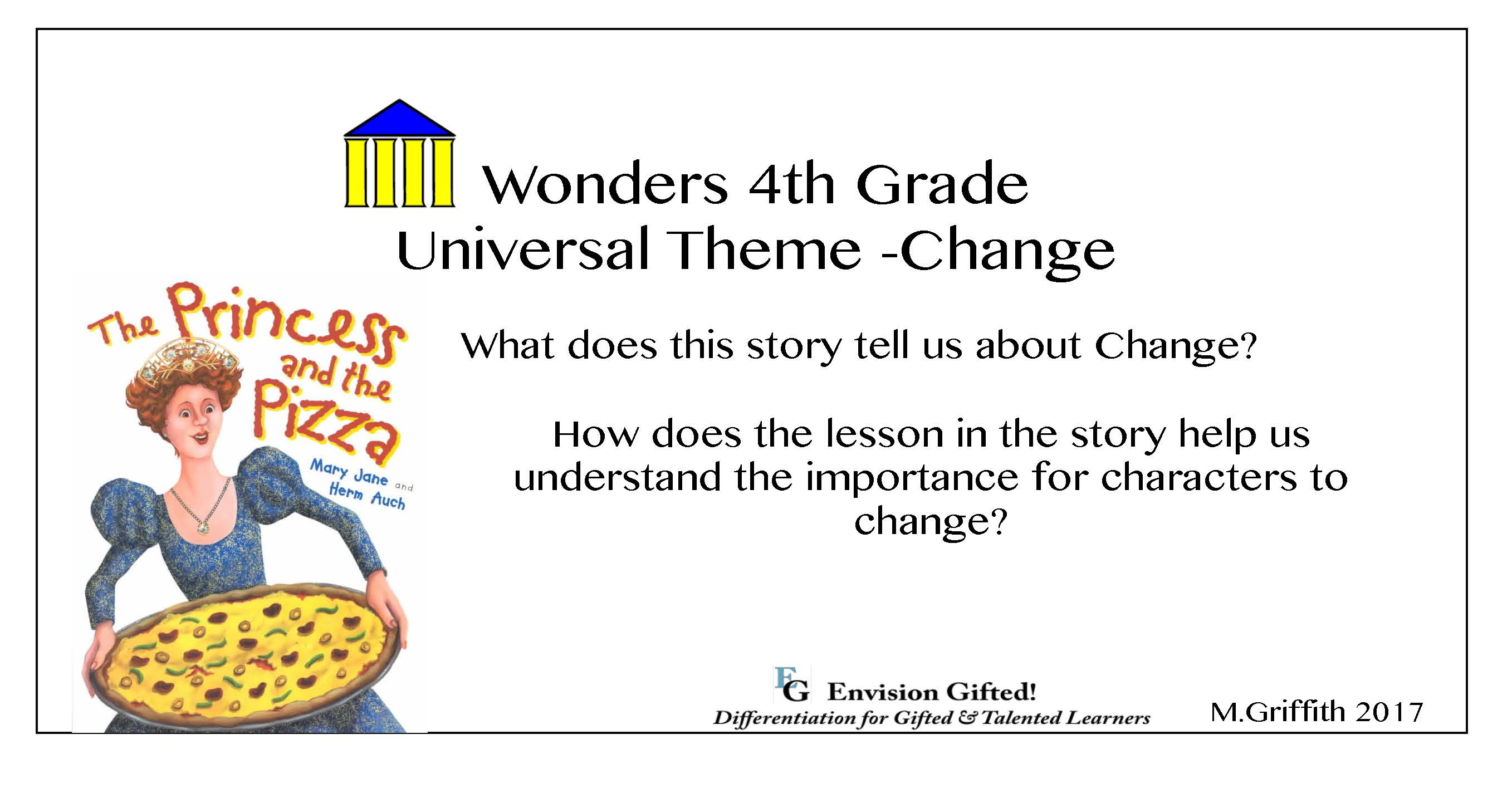 Envision Gifted. Universal Theme Change Princess