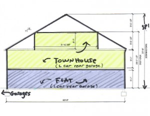 End unit 2-story townhouse (yellow) over one-floor living flat (blue)
