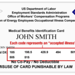 EEOICPA Medical Benefits Card