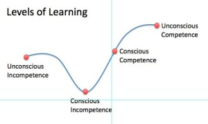 levels-of-learning