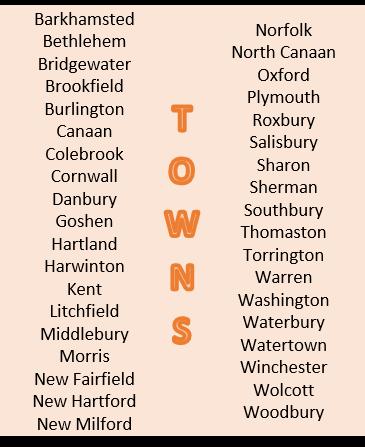 Northwest Towns