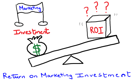 How to Ensure You Get a Good Return on Your Marketing