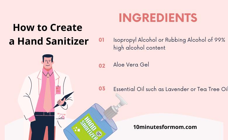 Hand Sanitizer - Ingredients