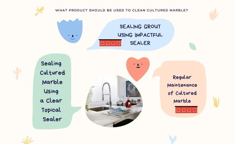 What Product should be Used to Clean Cultured Marble - How to Clean Cultured Marble Countertops