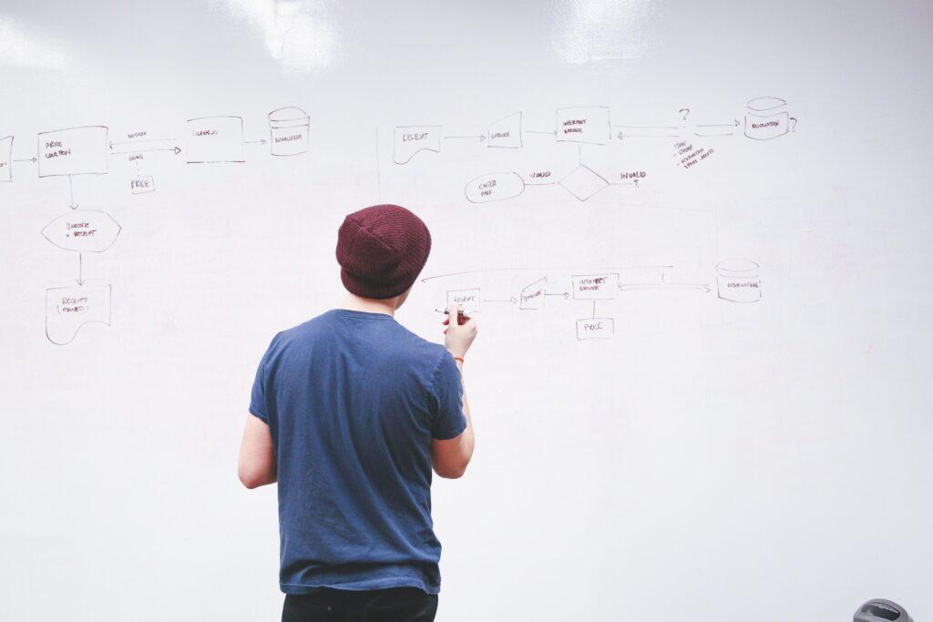 Jonathon Button's Entrepreneurship Research
