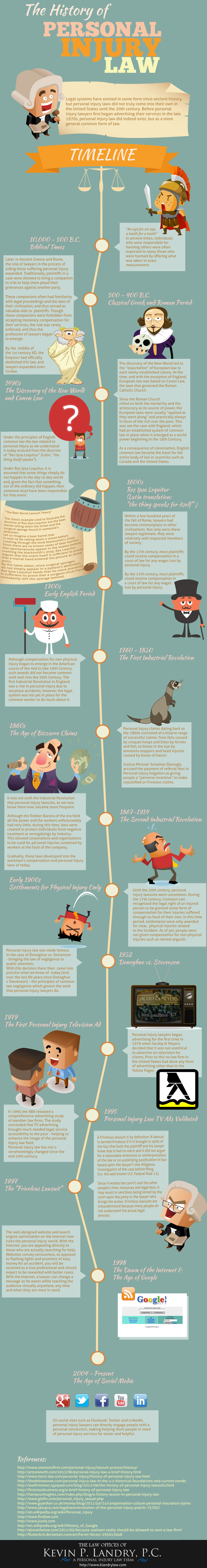 History of personal injury law infographic.