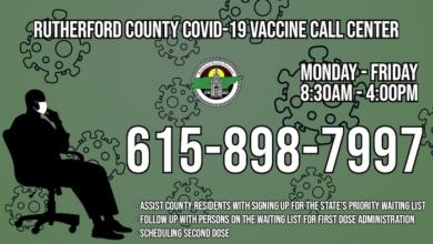 COVID-19 Call Center Info Graphic