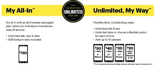 Should I switch to Sprint? #SprintATL #OneUp