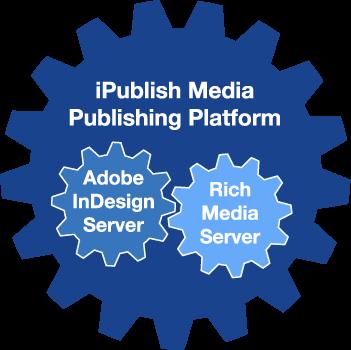 iPublish Media Publishing Platform comprised of InDesign Server and Rich Media Server.