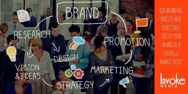 Do You Have an Effective Branding Strategy?