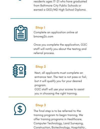G2C Infographic 2020