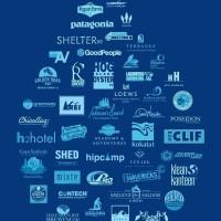 Blue Business Council
