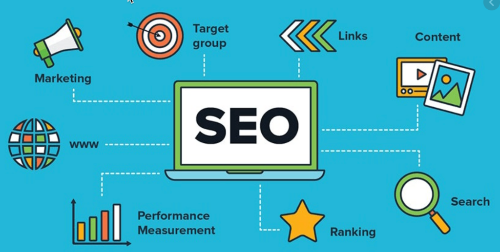 Search engine marketing is a form of internet marketing that involved the promotion of website by increasing their visibility inn search engine result pages (SERPS) through optimization and advertising.