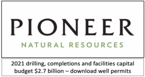 Pioneer Natural Resources 2021 GUIDANCE