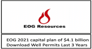 EOG Resources 2021 GUIDANCE