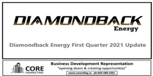 Diamondback Energy, Inc. First Quarter 2021 Update