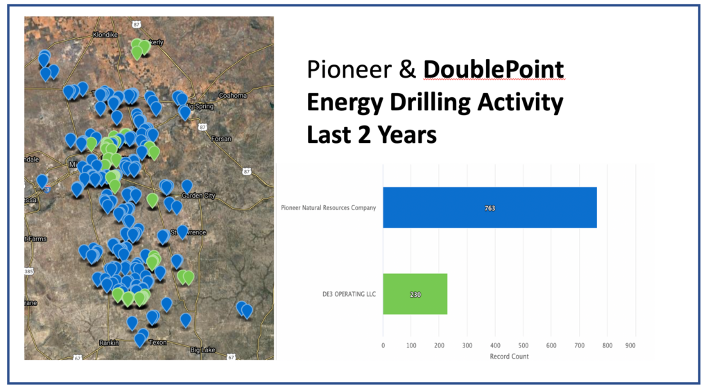 Pioneer Natural Resources Company and DoublePoint Energy Map of Wells Drilled Last 2 Years