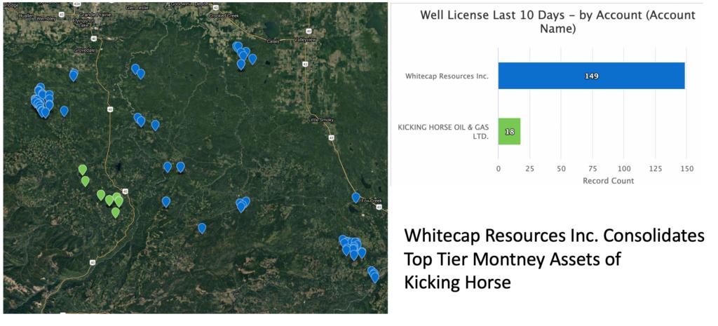 Whitecap & Kicking Horse Wells Drilled Map