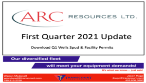 ARC Resources Ltd First Quarter 2021 Update