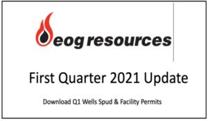 Eog Resources, Inc. First Quarter 2021 Update