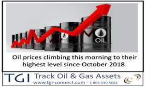 U.S. crude oil prices hit US$71 per barrel