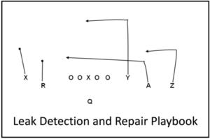 Leak Detection and Repair (LDAR) Playbook