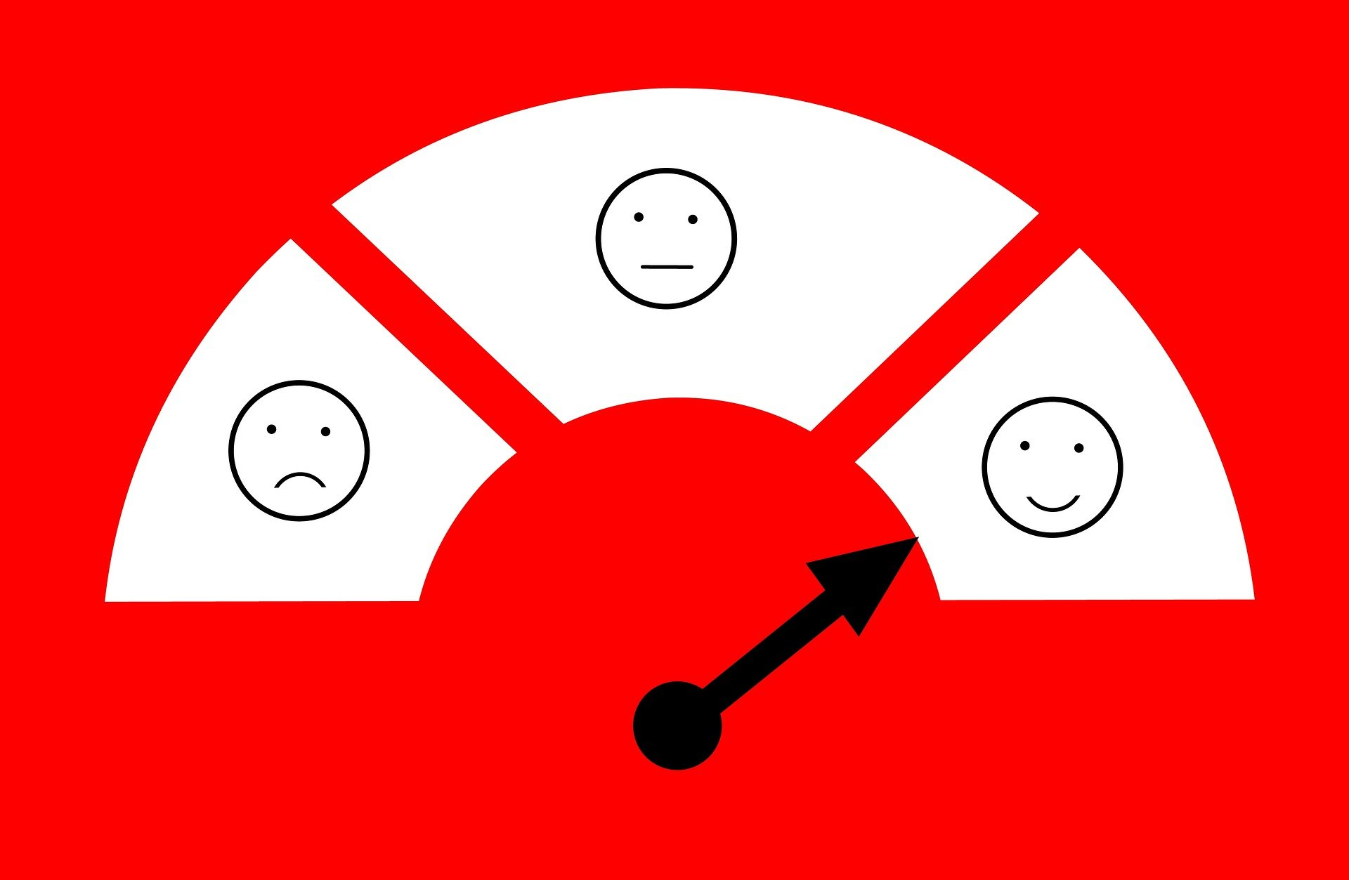A Satisfaction Chart The 3 States Of Customer Satisfaction With The Needle Pointing To The Happy Customer Icon Customer Experience