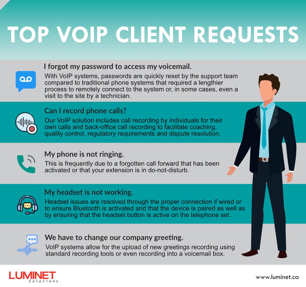 VoIP client requests
