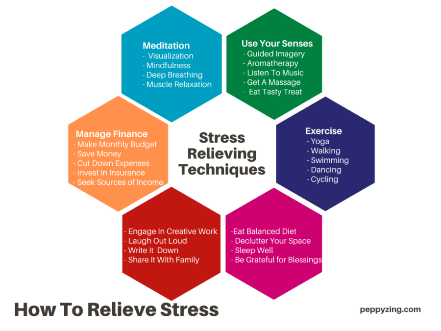 How to relieve stress