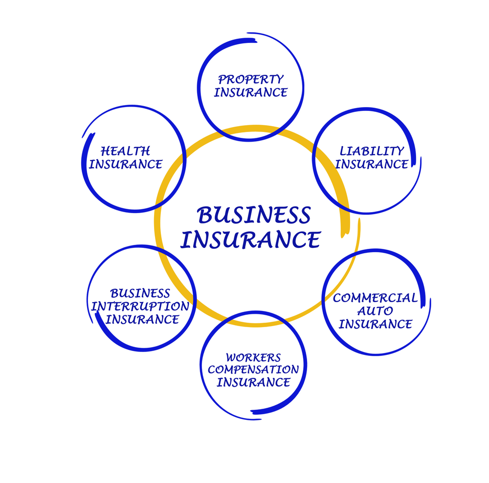 Aspen Cannabis Insurance