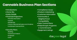 Be Green Legal – Cannabis Consulting – California