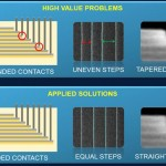 Challenges in a Stairstep Process - Courtesy of Applied Materials