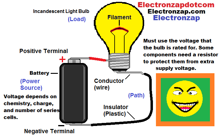 Simple circuit powering an incandescent light bulb diretly from a battery illustrative diagram by electronzap electronzapdotcom