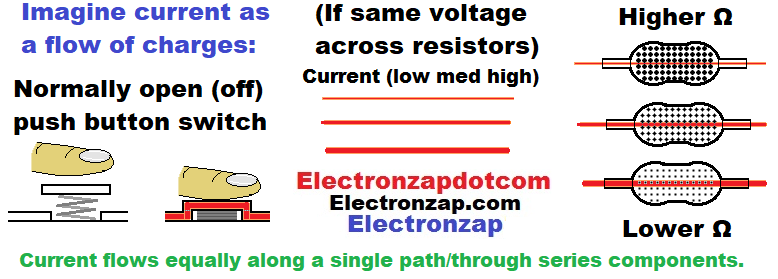 Imagining current flow illustrations for push button switch a resistor components diagram by electronzap