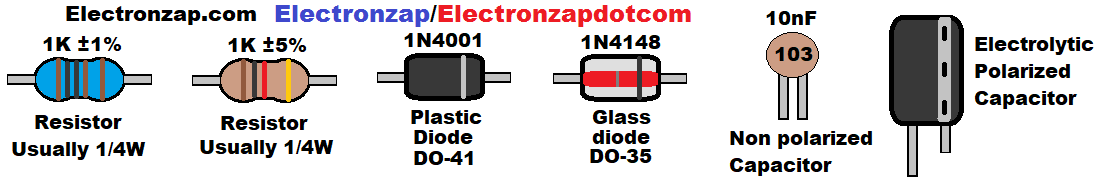 Common resistor diode capacitor component appearances diagram by electronzap electronzapdotcom electronics