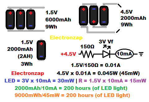 Electronic power math examples with batteries and an LED circuit learning electronics lesson