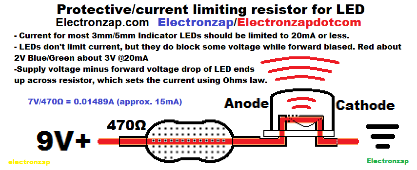 Current limiting resistor to protect LED basics diagram by electronzap electronzapdotcom