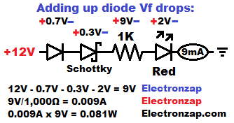 Adding up forward voltages of different types of diodes to help a resistor limit current schematic diagram by electronzap
