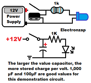 Capacitor storing some charge demonstration with LED diagram by electronzap