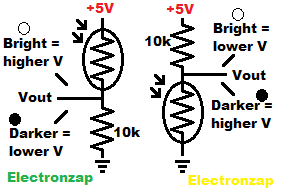 Light dependent voltage dividers using LDR resistor aka photoresistor schematic diagram by electronzap