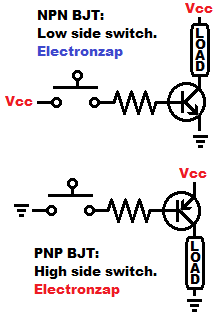 Low side NPN BJT switch versus high side PNP BJT switch using bipolar junction transistors schematic diagrams by electronzap